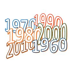 Ideas de disfraces de los últimos años y décadas